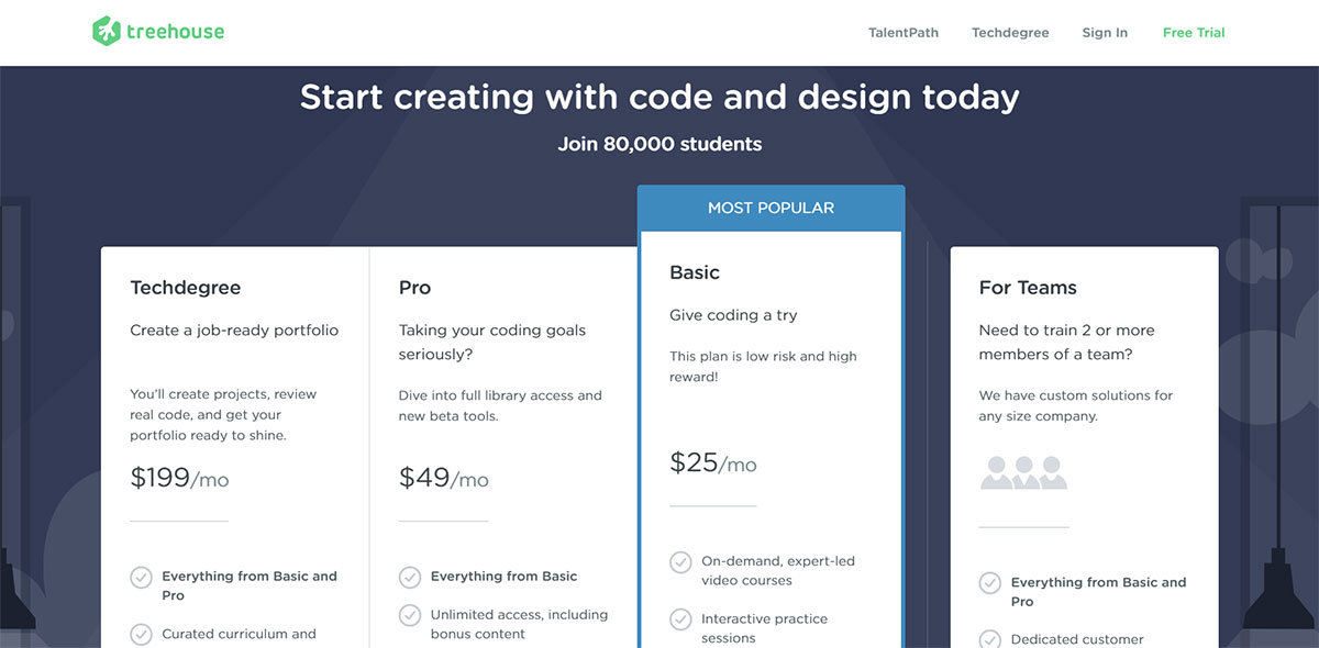 Treehouse-pricing